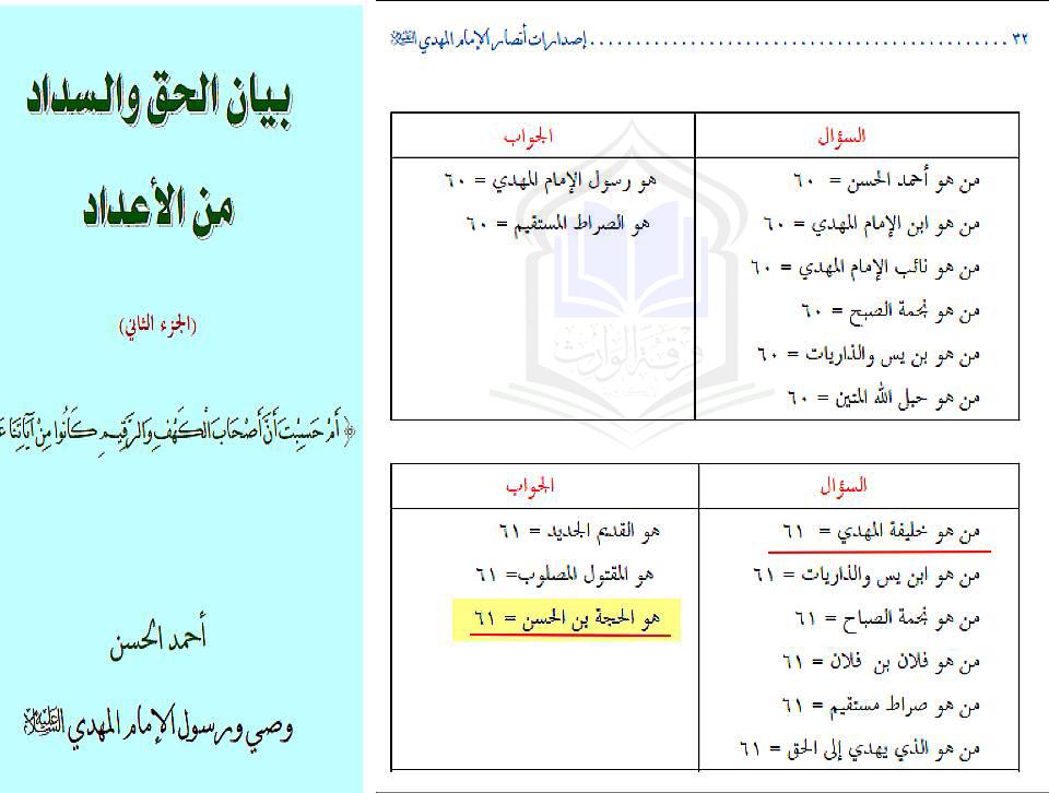 Photo of ادعای احمد الحسن: من همان حجت ابن الحسن هستم